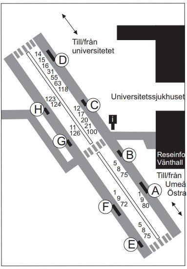 Hallplatslagen I Umea